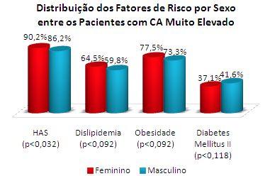 grafico_obesidade